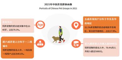 狗粮国际标准,如何辨别狗粮的优点和缺点